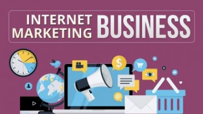 Internet Marketing Business Classroom